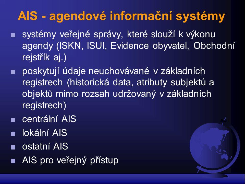 AIS - agendové informační systémy ■systémy veřejné správy, které slouží k výkonu agendy (ISKN, ISUI, Evidence obyvatel, Obchodní rejstřík aj.) ■poskyt