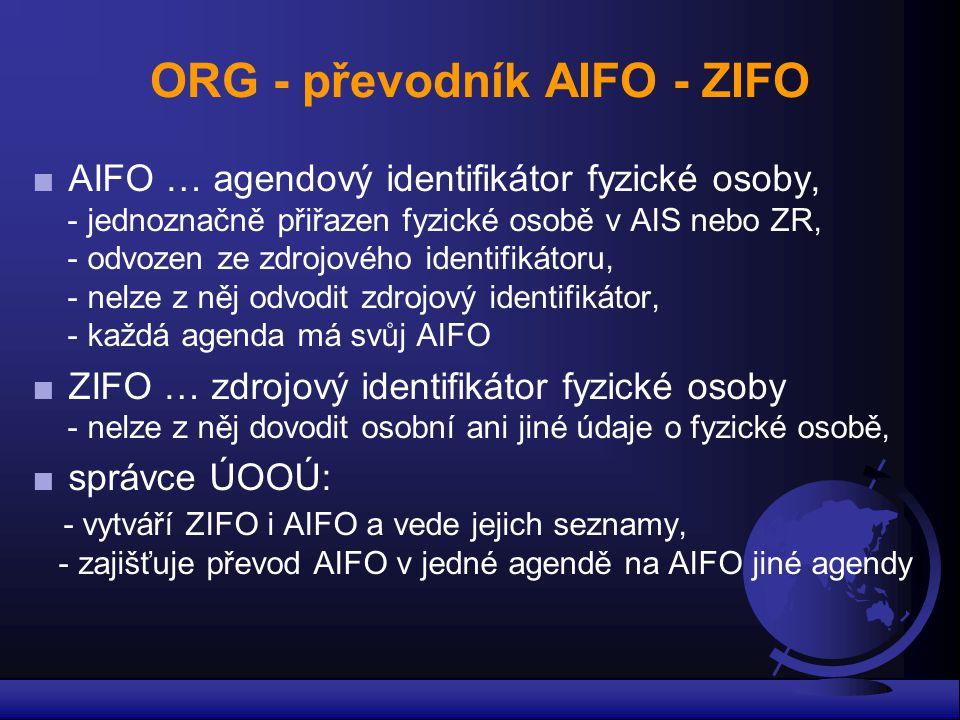 ORG - převodník AIFO - ZIFO ■ AIFO … agendový identifikátor fyzické osoby, - jednoznačně přiřazen fyzické osobě v AIS nebo ZR, - odvozen ze zdrojového