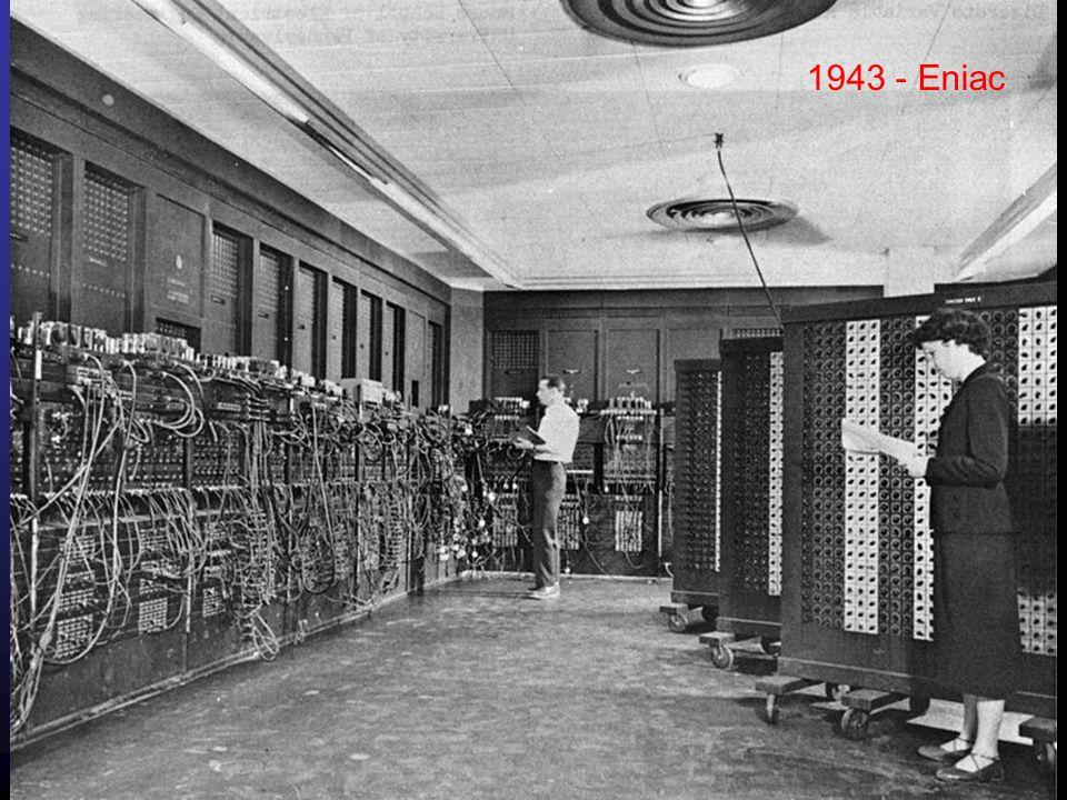 1943 - Eniac