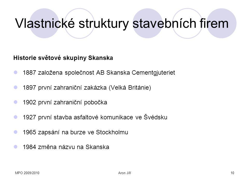 MPO 2009/2010Aron Jiří10 Vlastnické struktury stavebních firem Historie světové skupiny Skanska 1887 založena společnost AB Skanska Cementgjuteriet 18