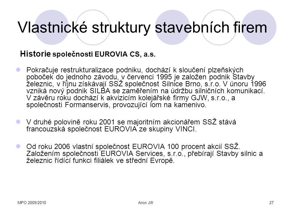 MPO 2009/2010Aron Jiří28 Vlastnické struktury stavebních firem Dceřiné společnosti EUROVIA  Granda Construction, s.r.o.