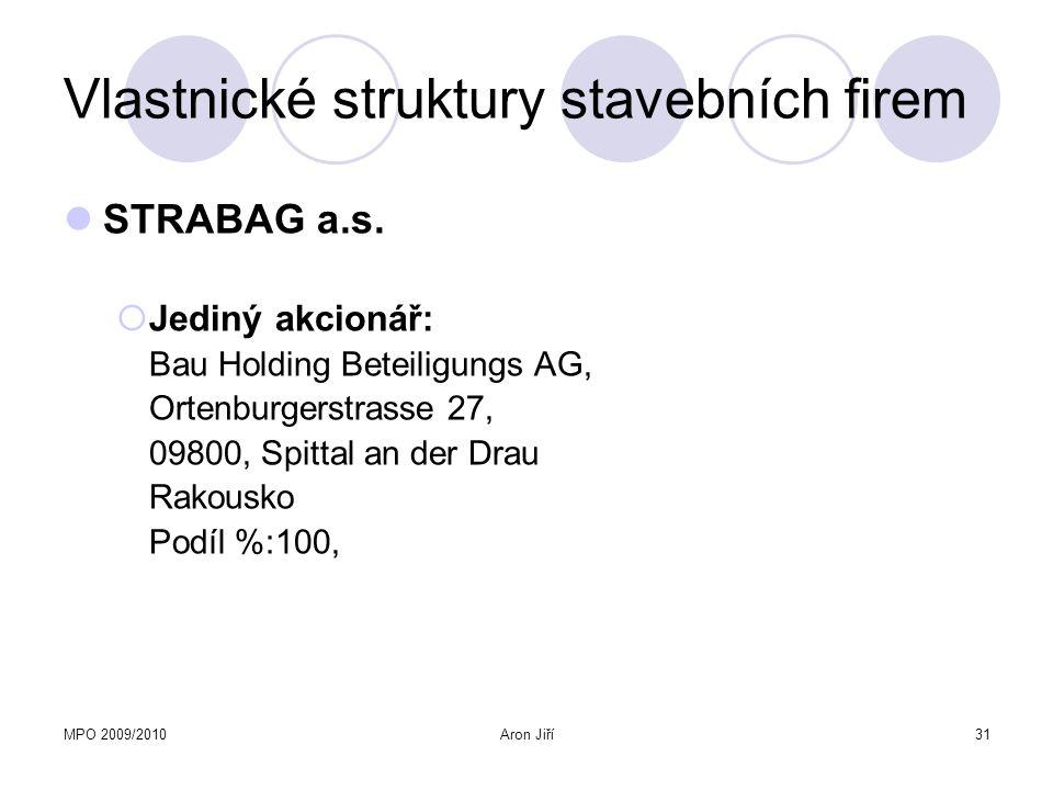 MPO 2009/2010Aron Jiří32 Vlastnické struktury stavebních firem 1991 Vstup koncernu BAU HOLDING AG (dnes STRABAG SE) na český stavební trh založením společnosti Bohemia Asfalt s.r.o.