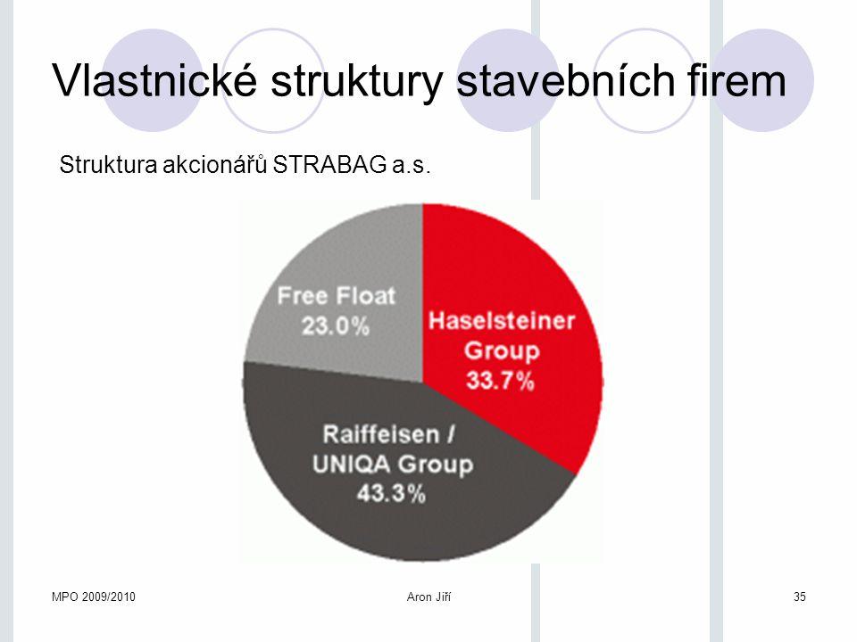 MPO 2009/2010Aron Jiří35 Vlastnické struktury stavebních firem Struktura akcionářů STRABAG a.s.