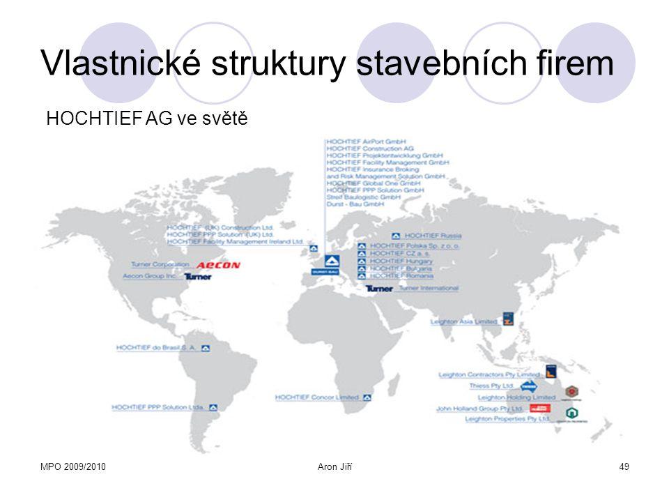 MPO 2009/2010Aron Jiří49 Vlastnické struktury stavebních firem HOCHTIEF AG ve světě