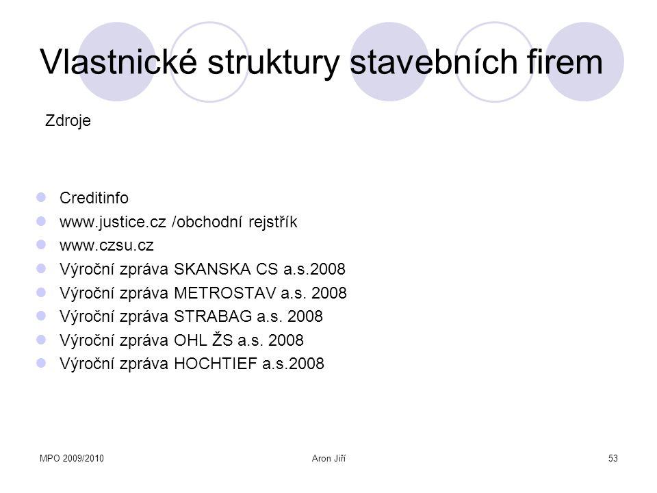 MPO 2009/2010Aron Jiří53 Vlastnické struktury stavebních firem Creditinfo www.justice.cz /obchodní rejstřík www.czsu.cz Výroční zpráva SKANSKA CS a.s.