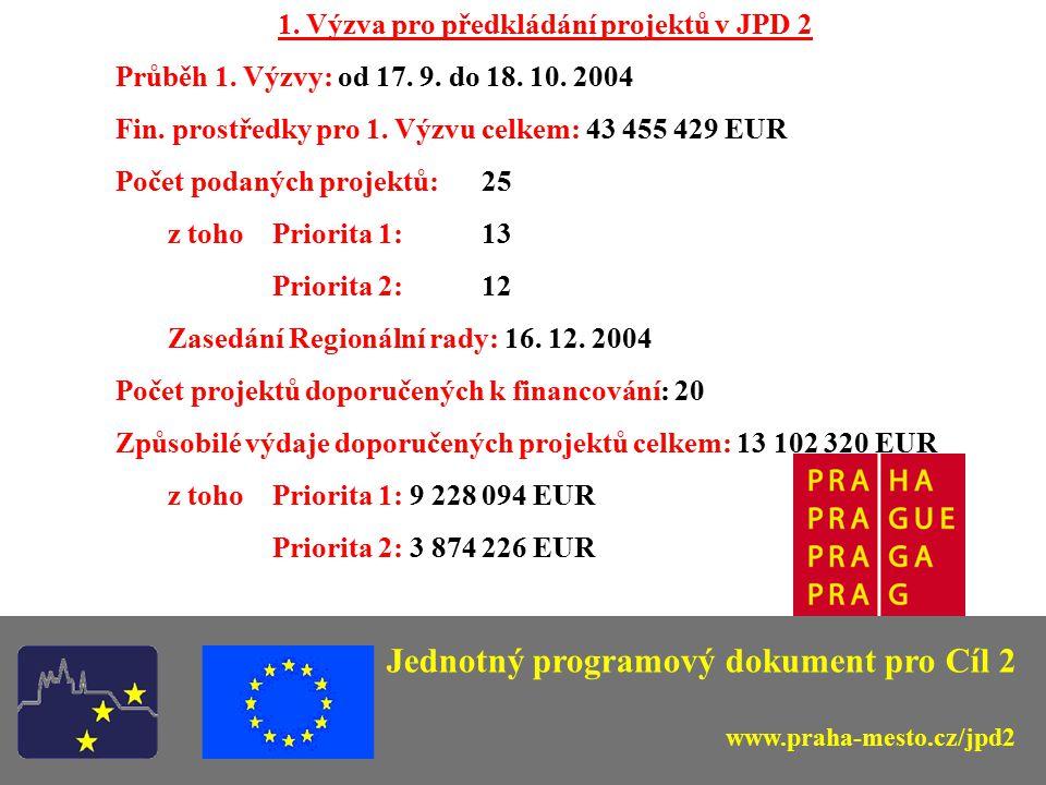 1. Výzva pro předkládání projektů v JPD 2 Průběh 1. Výzvy: od 17. 9. do 18. 10. 2004 Fin. prostředky pro 1. Výzvu celkem:43 455 429 EUR Počet podaných