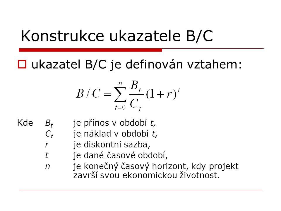Konstrukce ukazatele B/C  ukazatel B/C je definován vztahem: Kde B t je přínos v období t, C t je náklad v období t, rje diskontní sazba, tje dané ča