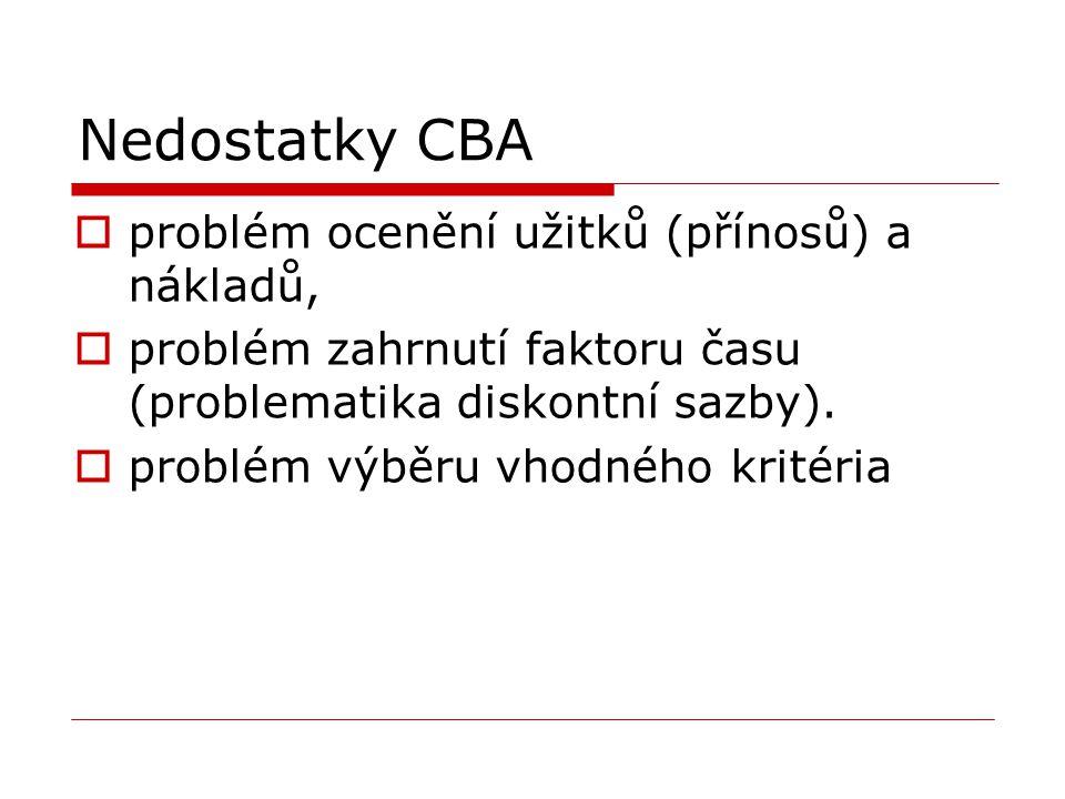 Nedostatky CBA  problém ocenění užitků (přínosů) a nákladů,  problém zahrnutí faktoru času (problematika diskontní sazby).  problém výběru vhodného