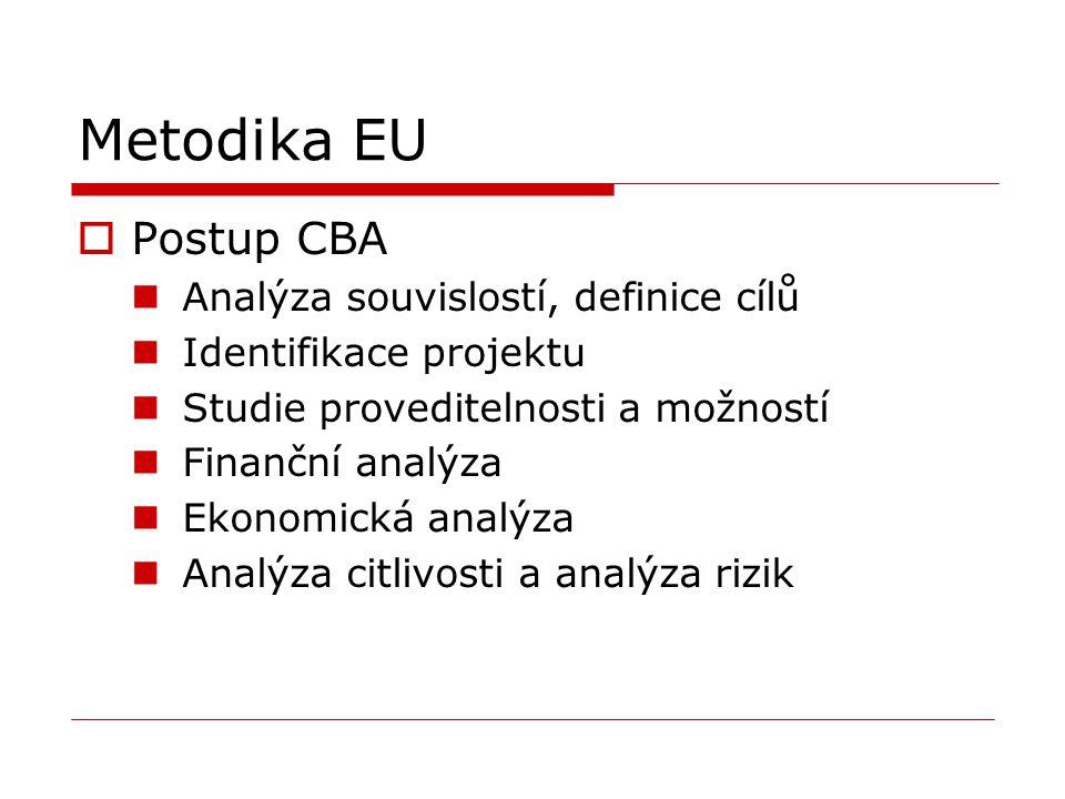 Metodika EU  Postup CBA Analýza souvislostí, definice cílů Identifikace projektu Studie proveditelnosti a možností Finanční analýza Ekonomická analýz