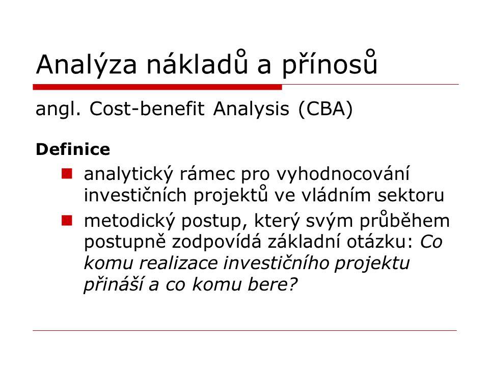 Analýza nákladů a přínosů angl. Cost-benefit Analysis (CBA) Definice analytický rámec pro vyhodnocování investičních projektů ve vládním sektoru metod