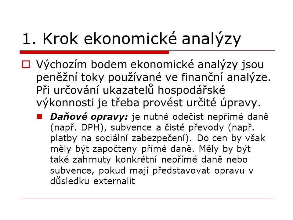 1. Krok ekonomické analýzy  Výchozím bodem ekonomické analýzy jsou peněžní toky používané ve finanční analýze. Při určování ukazatelů hospodářské výk