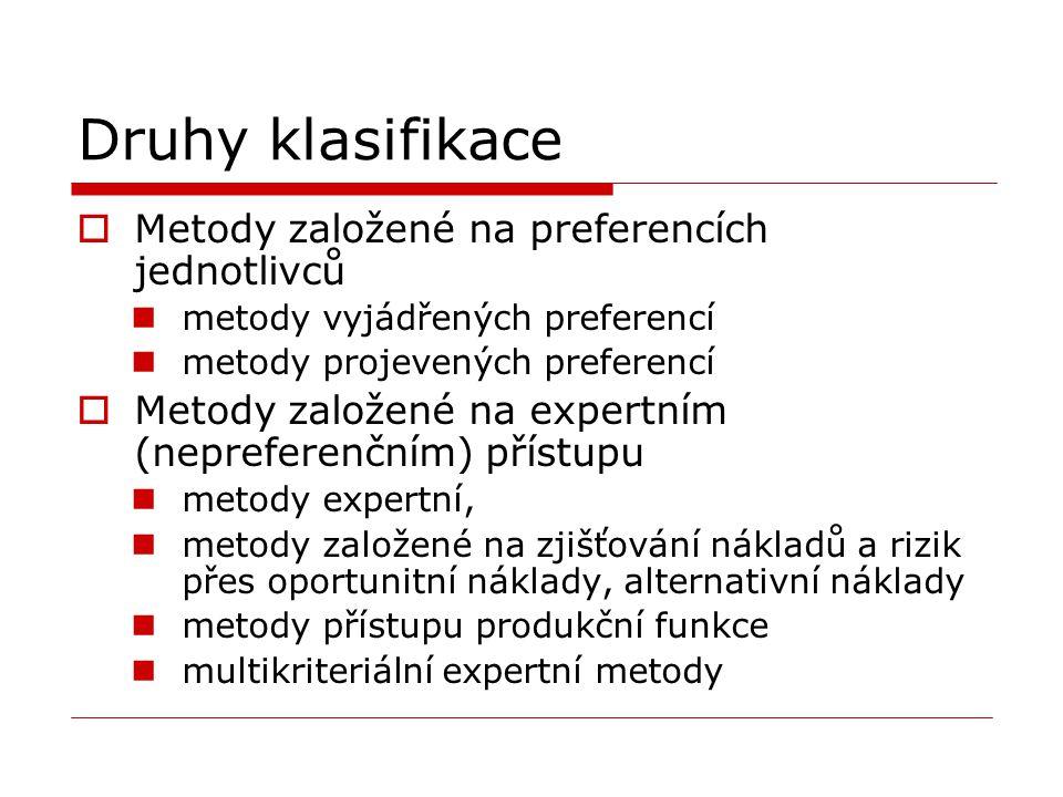 Druhy klasifikace  Metody založené na preferencích jednotlivců metody vyjádřených preferencí metody projevených preferencí  Metody založené na exper