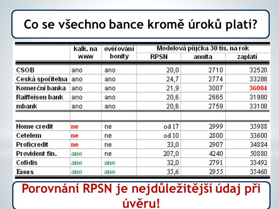 poplatky za platební styk, zaslání výpisu, vedení účtu, za vyřízení úvěru… RPSN (roční procento sazby nákladů) – roční úroková sazba za vedení účtu Co