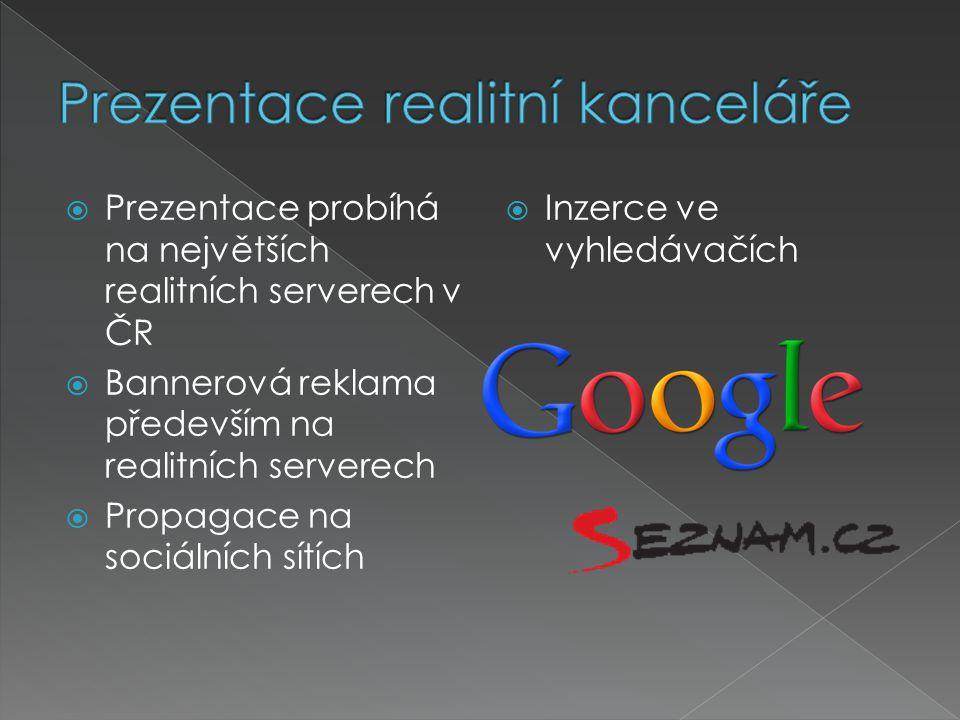  Prezentace probíhá na největších realitních serverech v ČR  Bannerová reklama především na realitních serverech  Propagace na sociálních sítích  Inzerce ve vyhledávačích