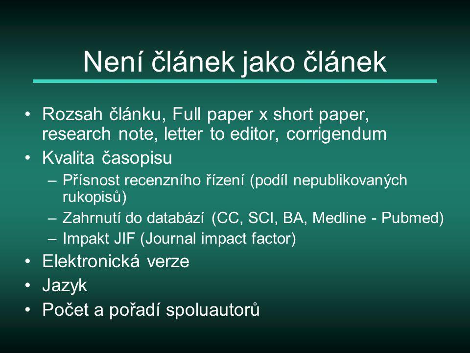Ohlas (citační) článků Science Citation Index (Institute for Scientific Information, Dr.