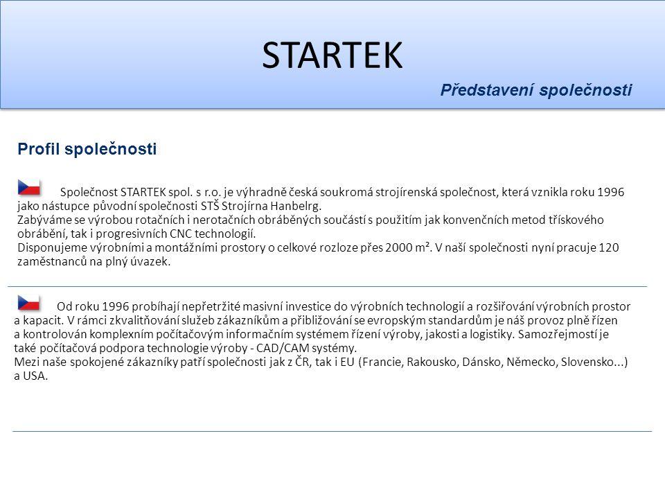 STARTEK Profil společnosti Společnost STARTEK spol.