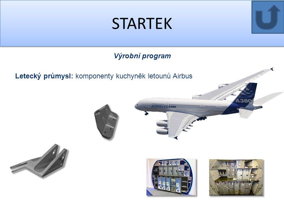 STARTEK Výrobní program Letecký průmysl: komponenty kuchyněk letounů Airbus