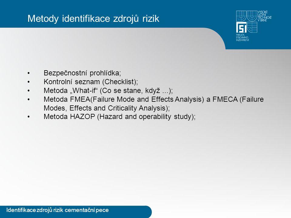 """Metody identifikace zdrojů rizik Bezpečnostní prohlídka; Kontrolní seznam (Checklist); Metoda """"What-if"""" (Co se stane, když...); Metoda FMEA(Failure Mo"""