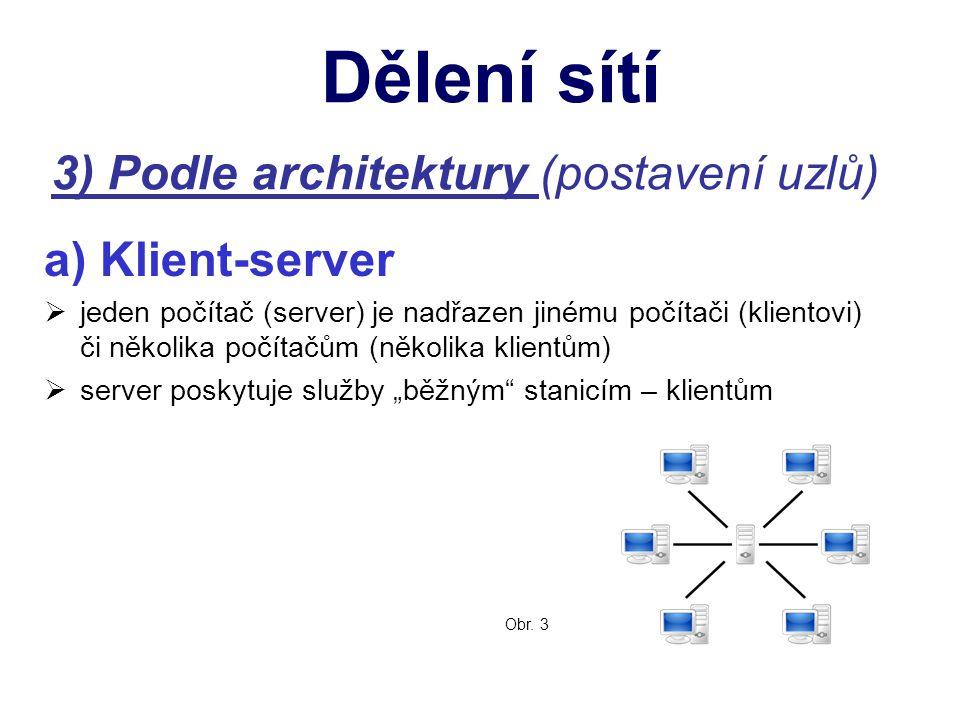 """3) Podle architektury (postavení uzlů) a) Klient-server jjeden počítač (server) je nadřazen jinému počítači (klientovi) či několika počítačům (několika klientům) sserver poskytuje služby """"běžným stanicím – klientům Dělení sítí Obr."""