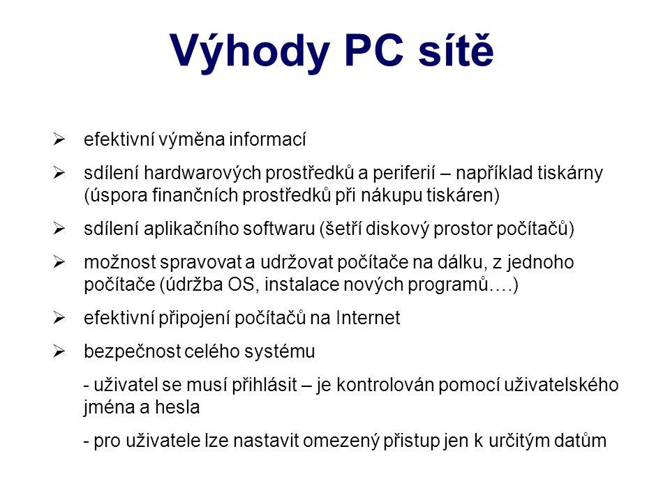 Použité zdroje Literatura: - KOSTRHOUN, Aleš.Stavíme si malolu síť.