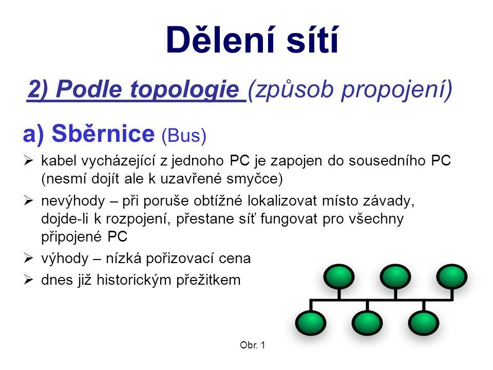 2) Podle topologie (způsob propojení) a) Sběrnice (Bus) kkabel vycházející z jednoho PC je zapojen do sousedního PC (nesmí dojít ale k uzavřené smyčce) nnevýhody – při poruše obtížné lokalizovat místo závady, dojde-li k rozpojení, přestane síť fungovat pro všechny připojené PC vvýhody – nízká pořizovací cena ddnes již historickým přežitkem Dělení sítí Obr.