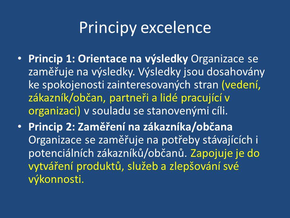 Principy excelence Princip 1: Orientace na výsledky Organizace se zaměřuje na výsledky.