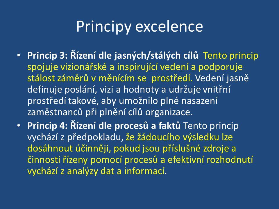 Principy excelence Princip 3: Řízení dle jasných/stálých cílů Tento princip spojuje vizionářské a inspirující vedení a podporuje stálost záměrů v měnícím se prostředí.