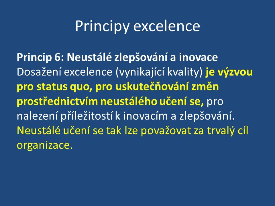 Principy excelence Princip 6: Neustálé zlepšování a inovace Dosažení excelence (vynikající kvality) je výzvou pro status quo, pro uskutečňování změn prostřednictvím neustálého učení se, pro nalezení příležitostí k inovacím a zlepšování.