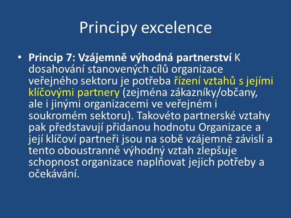 Principy excelence Princip 7: Vzájemně výhodná partnerství K dosahování stanovených cílů organizace veřejného sektoru je potřeba řízení vztahů s jejími klíčovými partnery (zejména zákazníky/občany, ale i jinými organizacemi ve veřejném i soukromém sektoru).