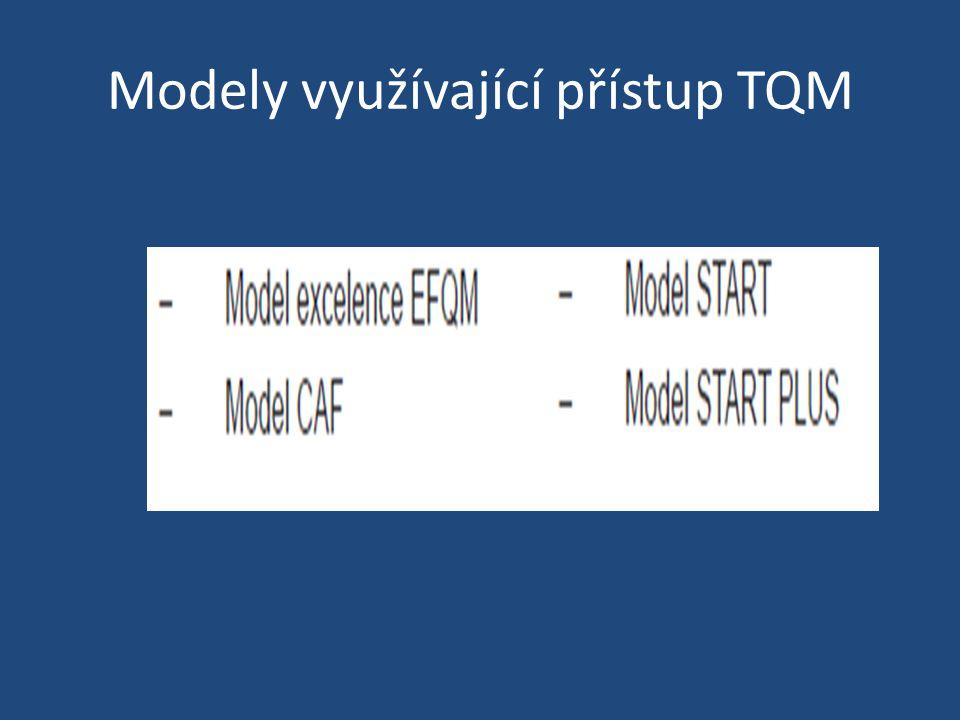 Modely využívající přístup TQM