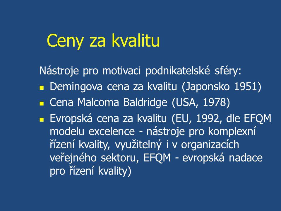 Ceny za kvalitu Nástroje pro motivaci podnikatelské sféry: Demingova cena za kvalitu (Japonsko 1951) Cena Malcoma Baldridge (USA, 1978) Evropská cena za kvalitu (EU, 1992, dle EFQM modelu excelence - nástroje pro komplexní řízení kvality, využitelný i v organizacích veřejného sektoru, EFQM - evropská nadace pro řízení kvality)