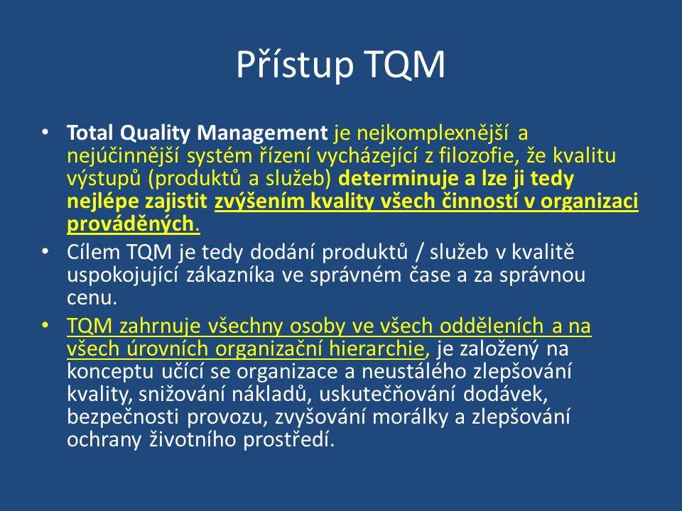 Přístup TQM Total Quality Management je nejkomplexnější a nejúčinnější systém řízení vycházející z filozofie, že kvalitu výstupů (produktů a služeb) determinuje a lze ji tedy nejlépe zajistit zvýšením kvality všech činností v organizaci prováděných.