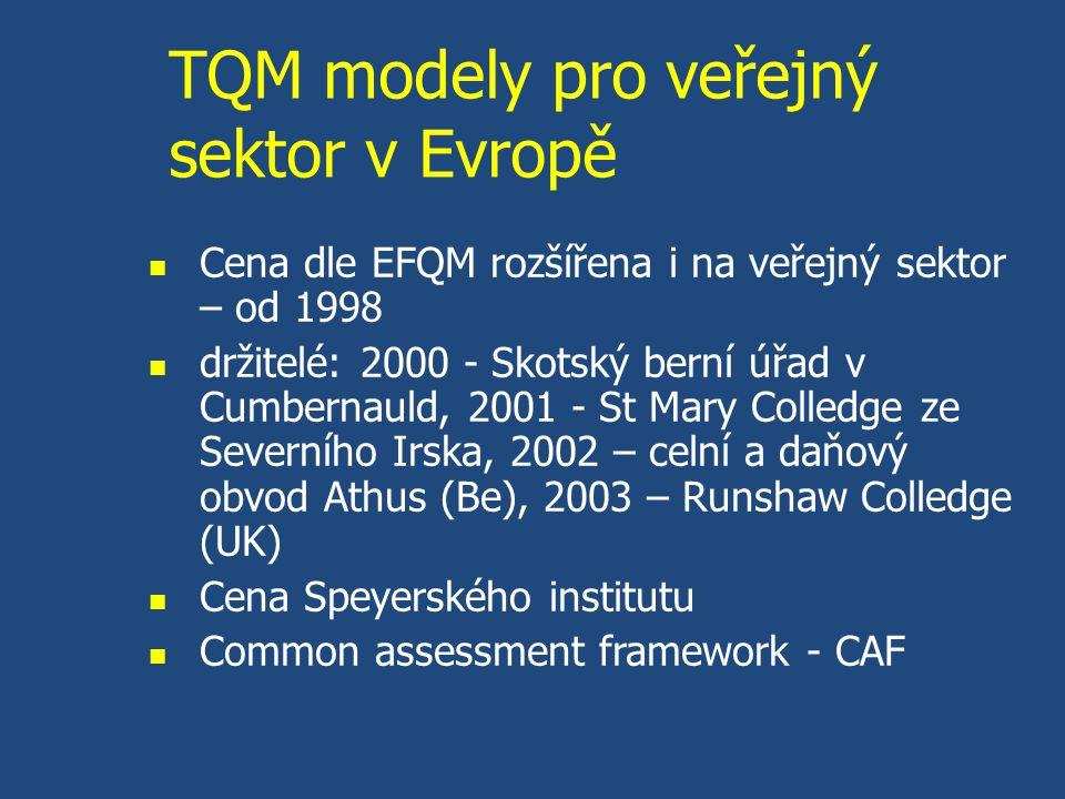 TQM modely pro veřejný sektor v Evropě Cena dle EFQM rozšířena i na veřejný sektor – od 1998 držitelé: 2000 - Skotský berní úřad v Cumbernauld, 2001 - St Mary Colledge ze Severního Irska, 2002 – celní a daňový obvod Athus (Be), 2003 – Runshaw Colledge (UK) Cena Speyerského institutu Common assessment framework - CAF
