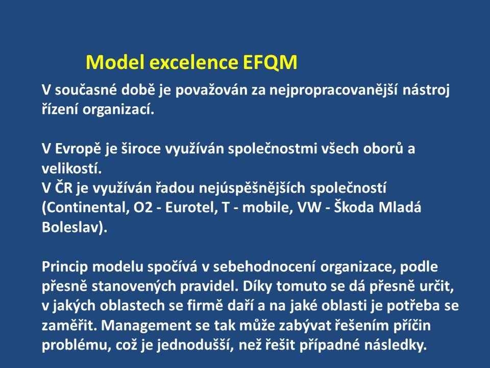 V současné době je považován za nejpropracovanější nástroj řízení organizací.
