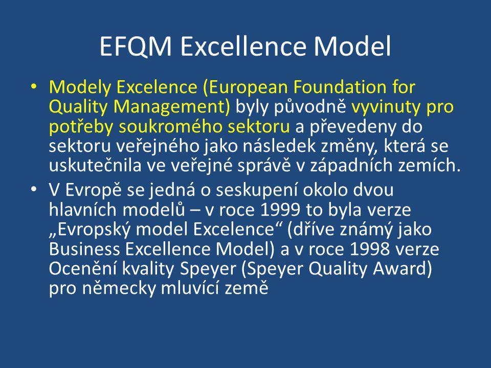 EFQM Excellence Model Modely Excelence (European Foundation for Quality Management) byly původně vyvinuty pro potřeby soukromého sektoru a převedeny do sektoru veřejného jako následek změny, která se uskutečnila ve veřejné správě v západních zemích.