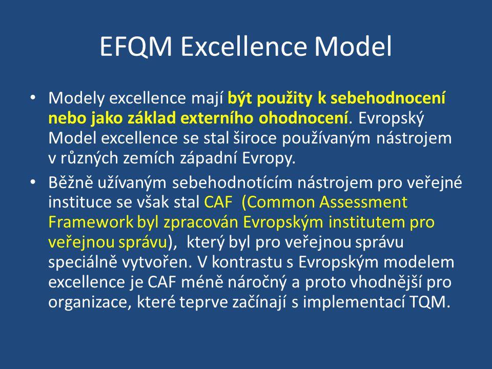 EFQM Excellence Model Modely excellence mají být použity k sebehodnocení nebo jako základ externího ohodnocení.