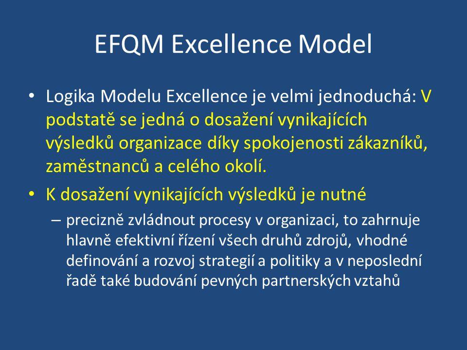 EFQM Excellence Model Logika Modelu Excellence je velmi jednoduchá: V podstatě se jedná o dosažení vynikajících výsledků organizace díky spokojenosti zákazníků, zaměstnanců a celého okolí.