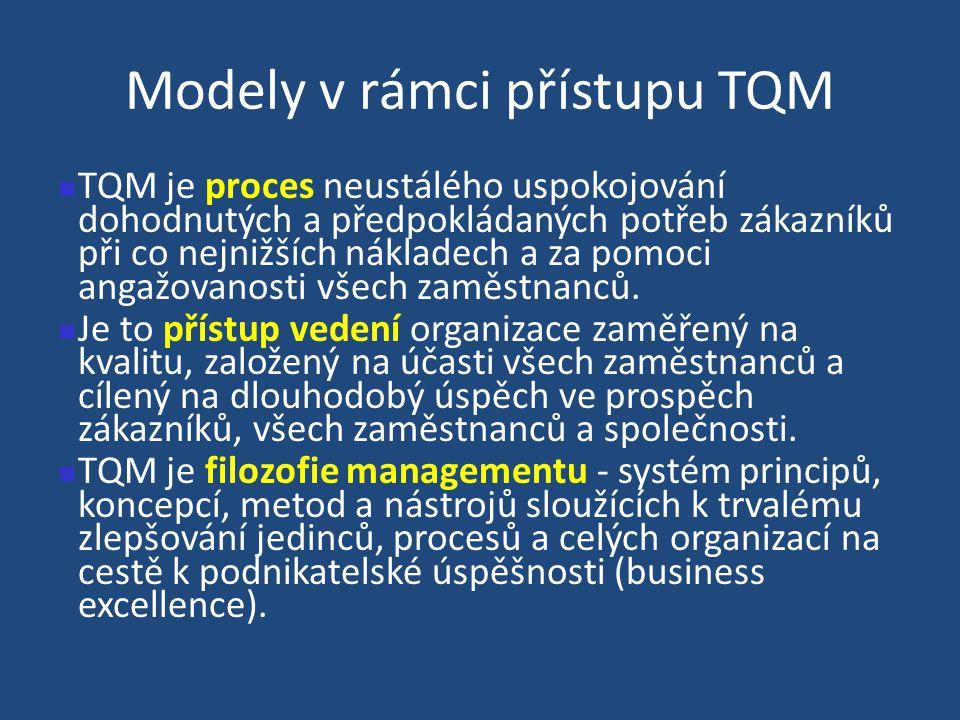 Modely v rámci přístupu TQM TQM je proces neustálého uspokojování dohodnutých a předpokládaných potřeb zákazníků při co nejnižších nákladech a za pomoci angažovanosti všech zaměstnanců.