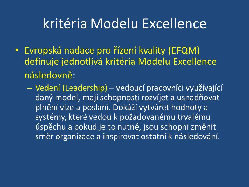 kritéria Modelu Excellence Evropská nadace pro řízení kvality (EFQM) definuje jednotlivá kritéria Modelu Excellence následovně: – Vedení (Leadership) – vedoucí pracovníci využívající daný model, mají schopnosti rozvíjet a usnadňovat plnění vize a poslání.