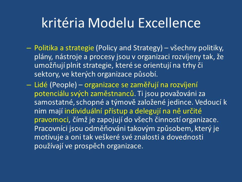 kritéria Modelu Excellence – Politika a strategie (Policy and Strategy) – všechny politiky, plány, nástroje a procesy jsou v organizaci rozvíjeny tak, že umožňují plnit strategie, které se orientují na trhy či sektory, ve kterých organizace působí.