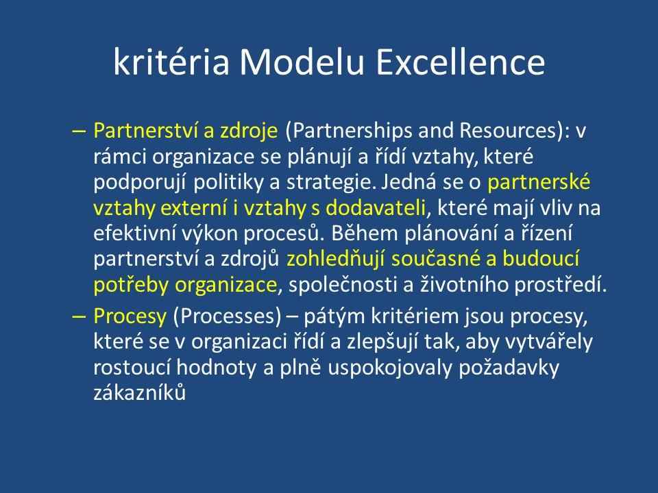 kritéria Modelu Excellence – Partnerství a zdroje (Partnerships and Resources): v rámci organizace se plánují a řídí vztahy, které podporují politiky a strategie.