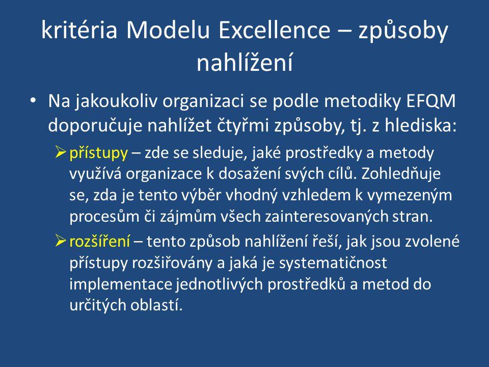 kritéria Modelu Excellence – způsoby nahlížení Na jakoukoliv organizaci se podle metodiky EFQM doporučuje nahlížet čtyřmi způsoby, tj.