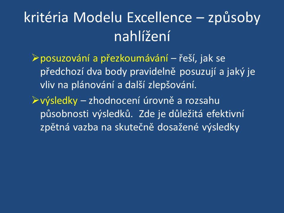 kritéria Modelu Excellence – způsoby nahlížení  posuzování a přezkoumávání – řeší, jak se předchozí dva body pravidelně posuzují a jaký je vliv na plánování a další zlepšování.
