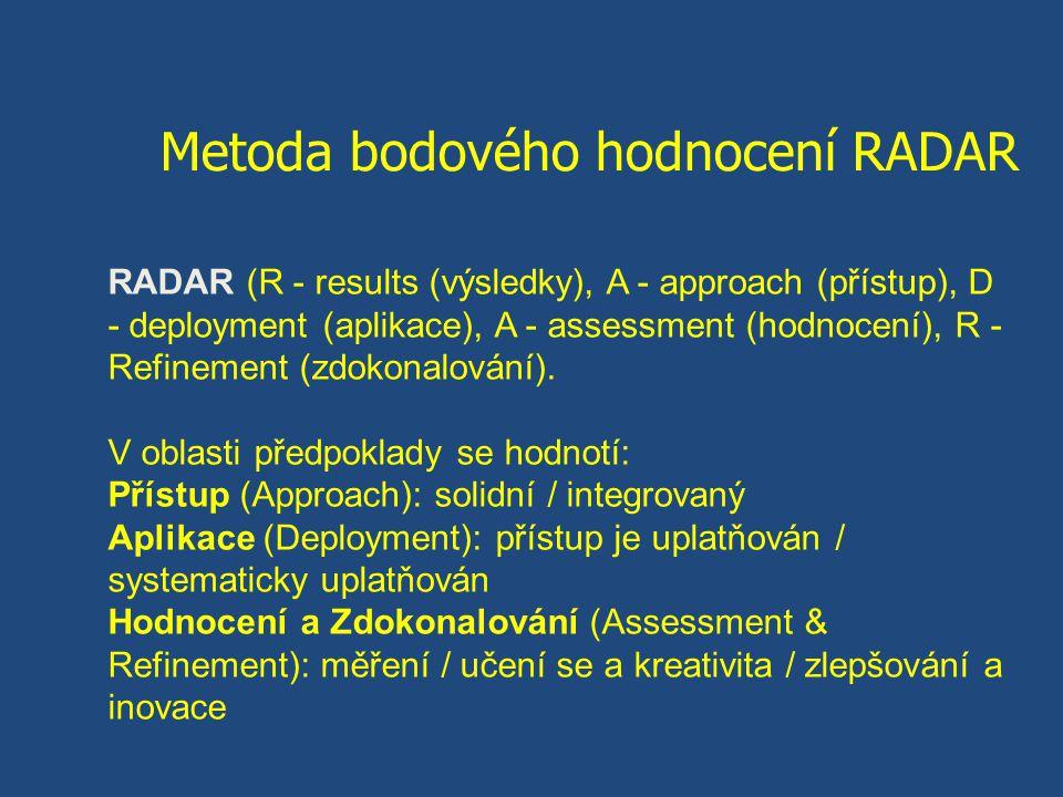 Metoda bodového hodnocení RADAR RADAR (R - results (výsledky), A - approach (přístup), D - deployment (aplikace), A - assessment (hodnocení), R - Refinement (zdokonalování).