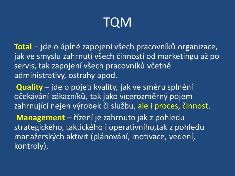 TQM Total – jde o úplné zapojení všech pracovníků organizace, jak ve smyslu zahrnutí všech činností od marketingu až po servis, tak zapojení všech pracovníků včetně administrativy, ostrahy apod.