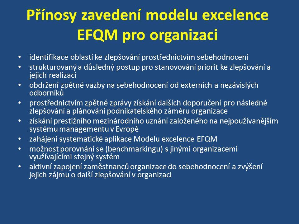 Přínosy zavedení modelu excelence EFQM pro organizaci identifikace oblastí ke zlepšování prostřednictvím sebehodnocení strukturovaný a důsledný postup pro stanovování priorit ke zlepšování a jejich realizaci obdržení zpětné vazby na sebehodnocení od externích a nezávislých odborníků prostřednictvím zpětné zprávy získání dalších doporučení pro následné zlepšování a plánování podnikatelského záměru organizace získání prestižního mezinárodního uznání založeného na nejpoužívanějším systému managementu v Evropě zahájení systematické aplikace Modelu excelence EFQM možnost porovnání se (benchmarkingu) s jinými organizacemi využívajícími stejný systém aktivní zapojení zaměstnanců organizace do sebehodnocení a zvýšení jejich zájmu o další zlepšování v organizaci