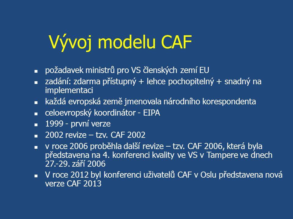 Vývoj modelu CAF požadavek ministrů pro VS členských zemí EU zadání: zdarma přístupný + lehce pochopitelný + snadný na implementaci každá evropská země jmenovala národního korespondenta celoevropský koordinátor - EIPA 1999 - první verze 2002 revize – tzv.