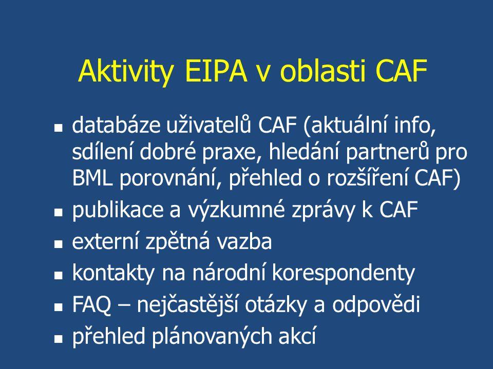Aktivity EIPA v oblasti CAF databáze uživatelů CAF (aktuální info, sdílení dobré praxe, hledání partnerů pro BML porovnání, přehled o rozšíření CAF) publikace a výzkumné zprávy k CAF externí zpětná vazba kontakty na národní korespondenty FAQ – nejčastější otázky a odpovědi přehled plánovaných akcí