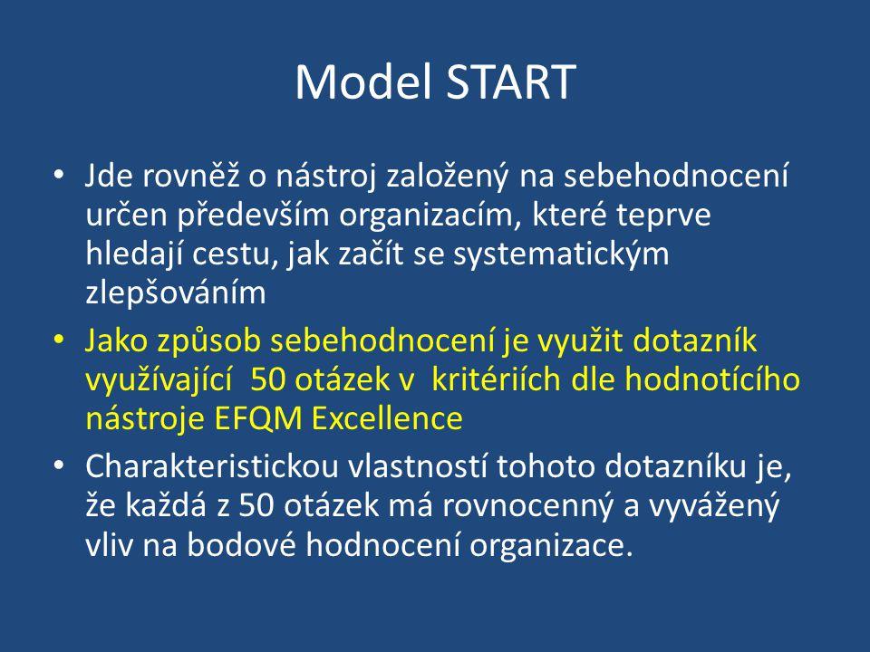 Jde rovněž o nástroj založený na sebehodnocení určen především organizacím, které teprve hledají cestu, jak začít se systematickým zlepšováním Jako způsob sebehodnocení je využit dotazník využívající 50 otázek v kritériích dle hodnotícího nástroje EFQM Excellence Charakteristickou vlastností tohoto dotazníku je, že každá z 50 otázek má rovnocenný a vyvážený vliv na bodové hodnocení organizace.