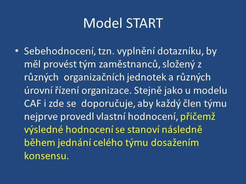 Model START Sebehodnocení, tzn.